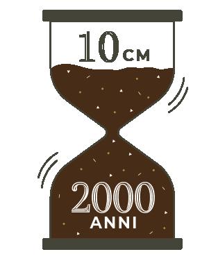 Occorrono 2000 anni per formare 10 cm di suolo