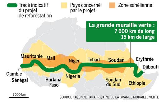 Il tracciato della Grande Muraglia Verde africana