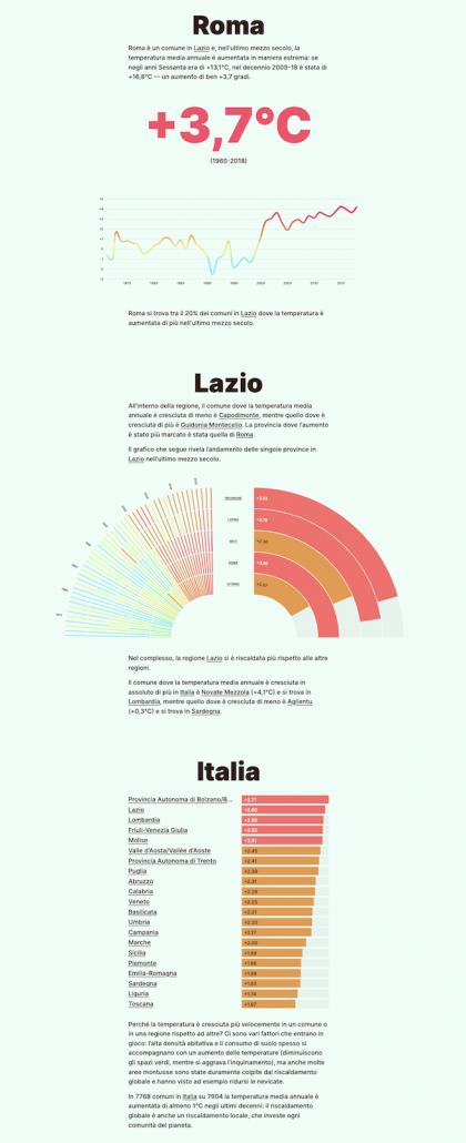 Variazione della temperatura registrata a Roma dal 1960 al 2010. FONTE: EDJNET