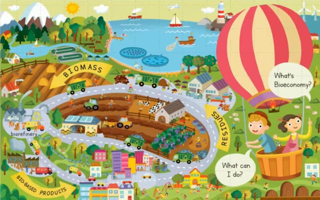 Il libro What's Bioeconomy contiene numerose scene illustrate di differenti ambienti familiari nei quali i bambini possono individuare situazioni concrete nelle quali vengono in contatto con i risultati pratici della bioeconomia. FOTO: What's Bioeconomy - Biovoices e Transition2Bio.