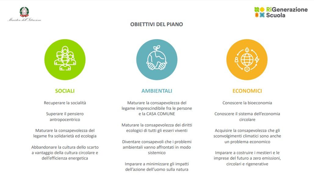 Gli obiettivi del piano. Immagine: Ministero dell'Istruzione