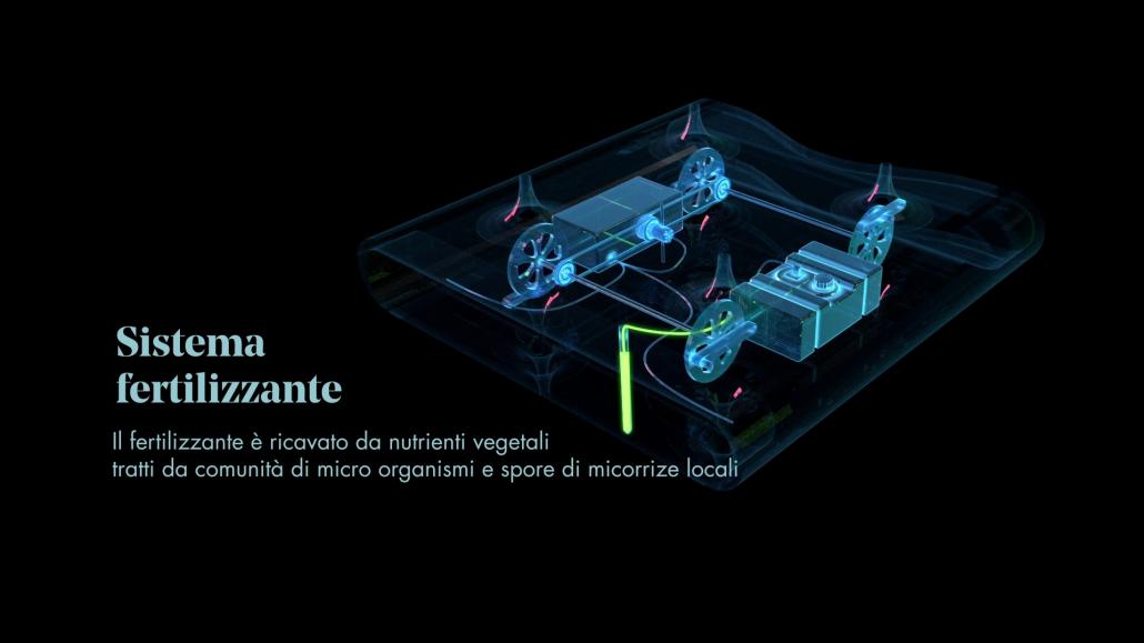 suoli fertilizzanti biologici invenzione jericho