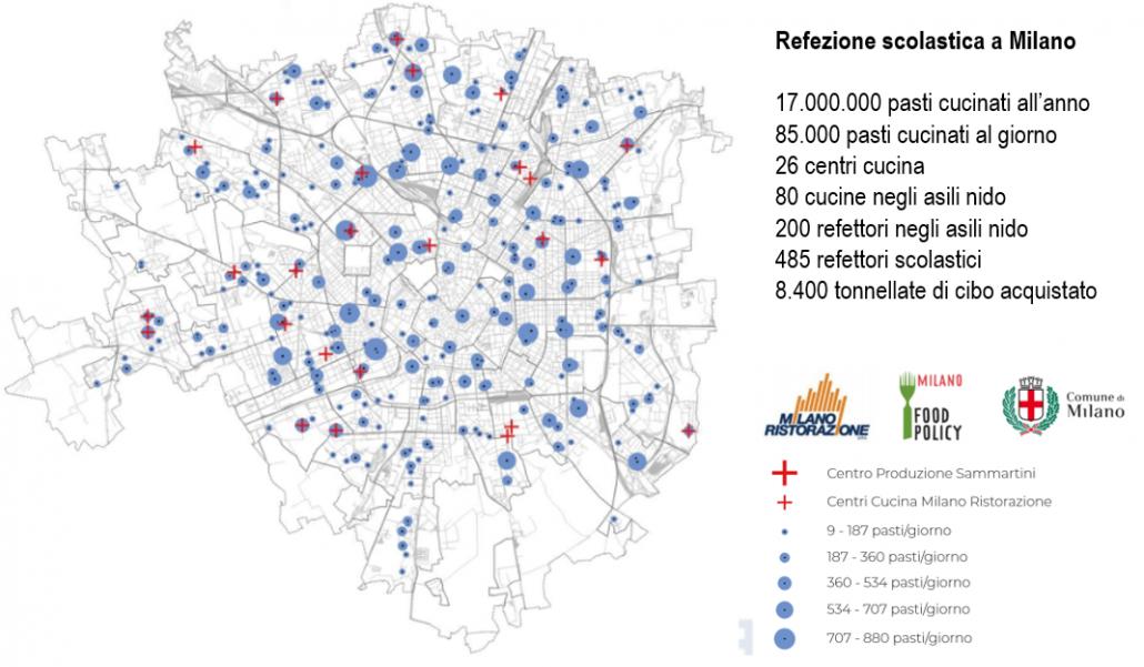 Riduzione emissioni gas serra mense scolastiche Milano