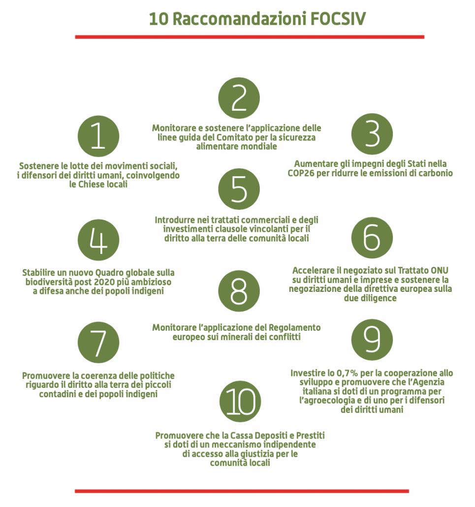 """Le 10 raccomandazioni FOCSIV per contrastare l'accaparramento della terra (land grabbing): FONTE: Rapporto """"I Padroni della Terra"""", 2021."""
